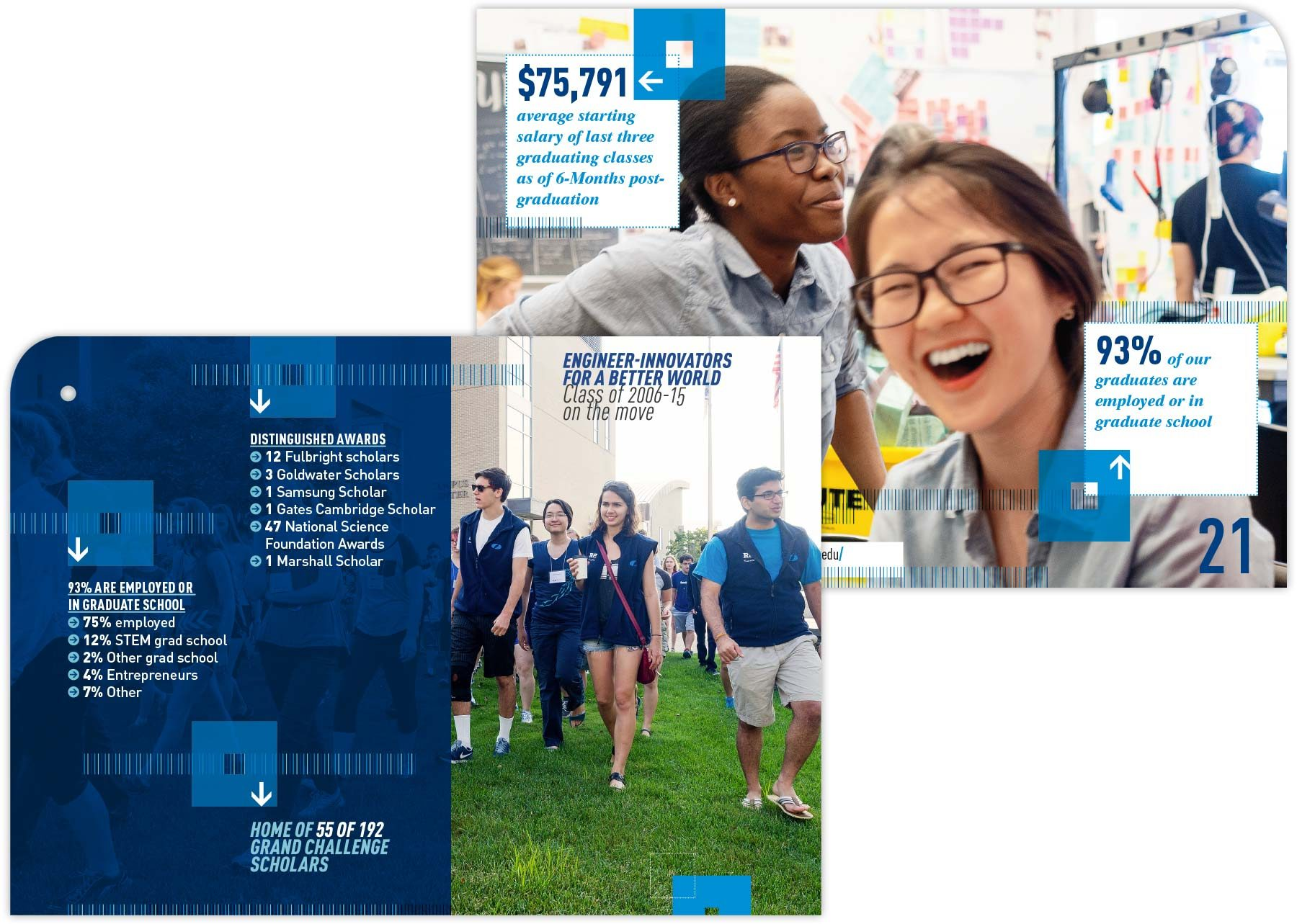 Prospectus cards: statistics