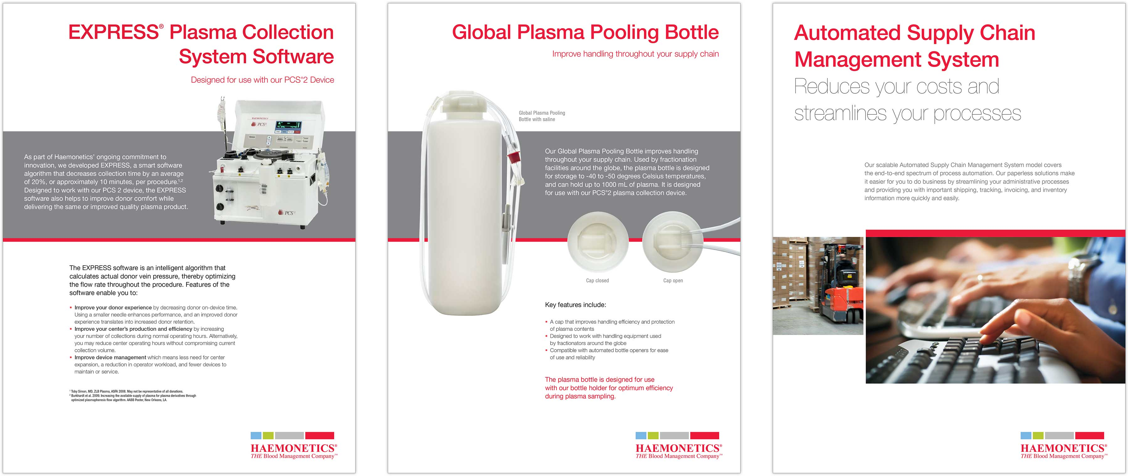 Plasma marketing series spread