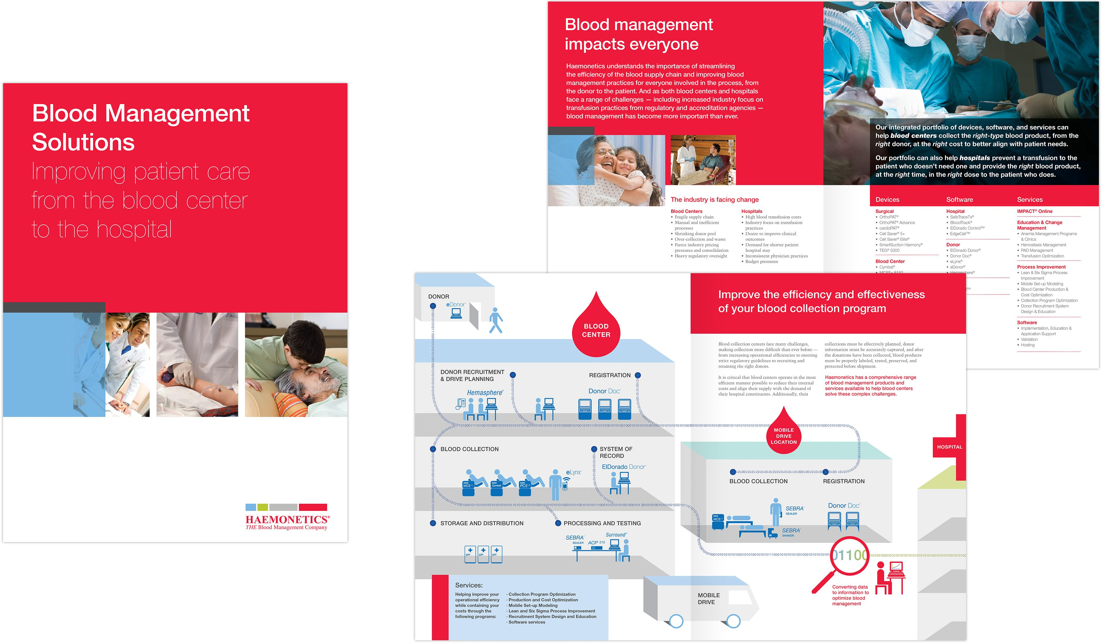 Blood Management Solutions spread