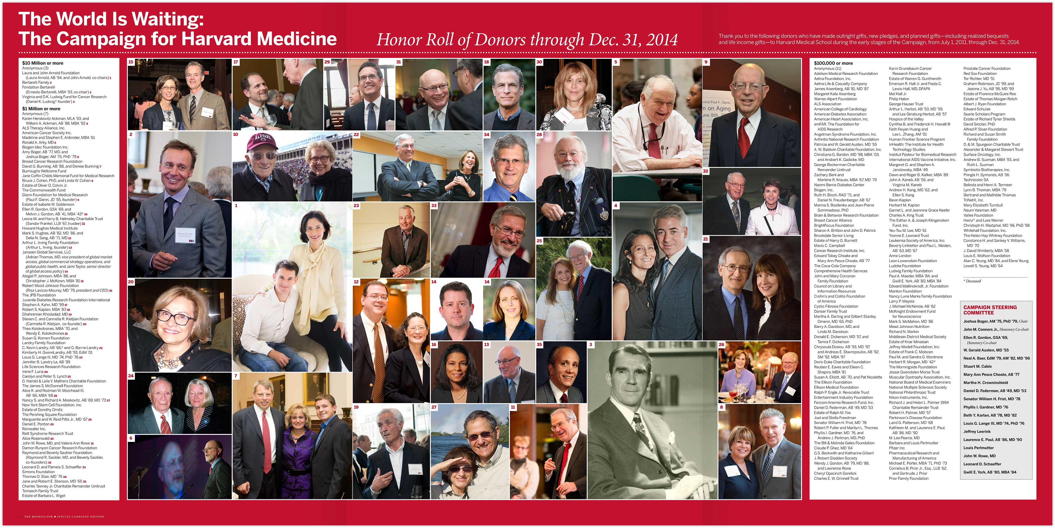 The Benefactor newsletter spread: The Campaign for Harvard Medicine