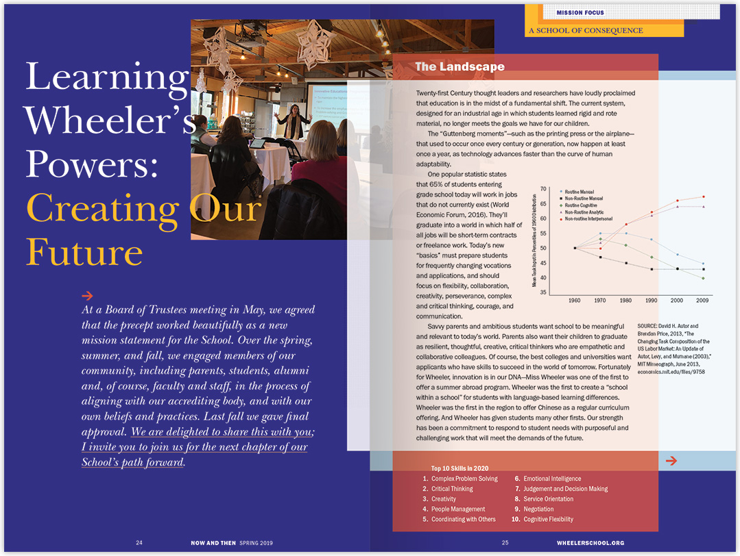 Wheeler Alumni Magazine Spring 2019 - interior spread